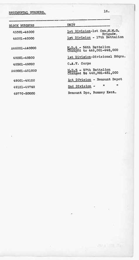 Regimental Number List of the CEF - Page 16