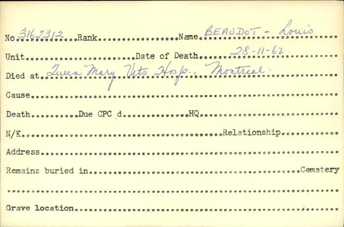 Titre: Cartes de décès des combattants : Première Guerre mondiale - N° d'enregistrement Mikan: 46114 - Microforme: barnes_adam