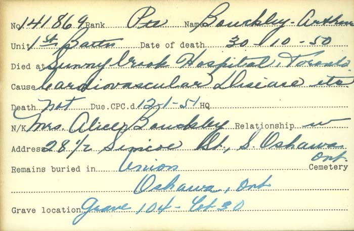 Title: Veterans Death Cards: First World War - Mikan Number: 46114 - Microform: bouck_james