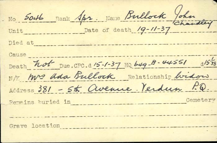 Title: Veterans Death Cards: First World War - Mikan Number: 46114 - Microform: bullock_john