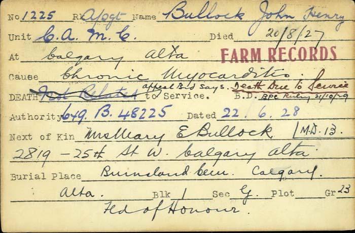 Titre: Cartes de décès des combattants : Première Guerre mondiale - N° d'enregistrement Mikan: 46114 - Microforme: bullock_john