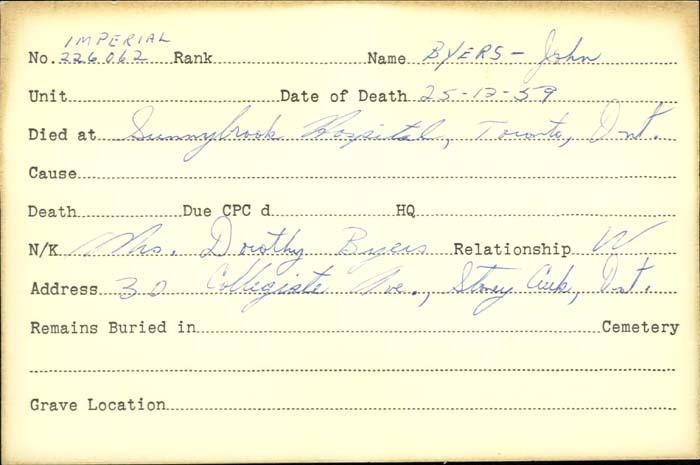 Title: Veterans Death Cards: First World War - Mikan Number: 46114 - Microform: bullock_john