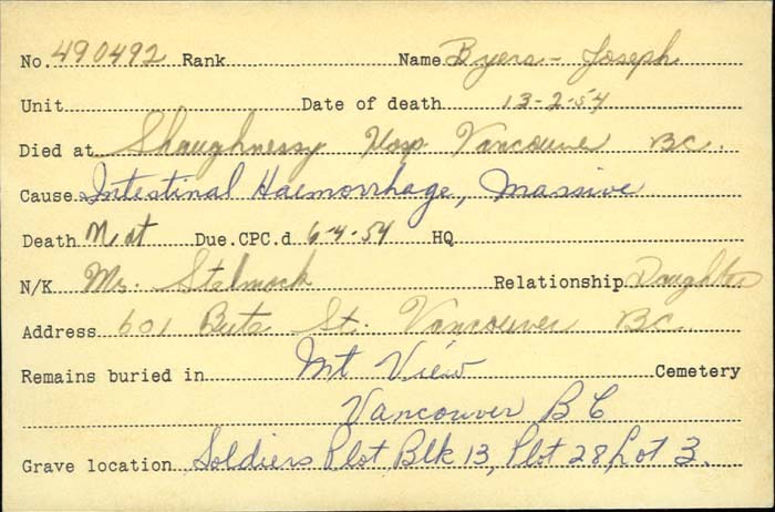 Title: Veterans Death Cards: First World War - Mikan Number: 46114 - Microform: byers_joseph