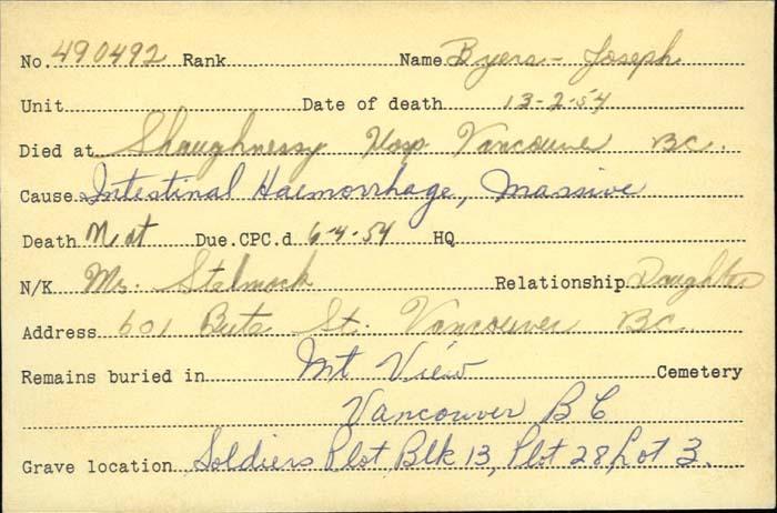 Title: Veterans Death Cards: First World War - Mikan Number: 46114 - Microform: byers_joseph