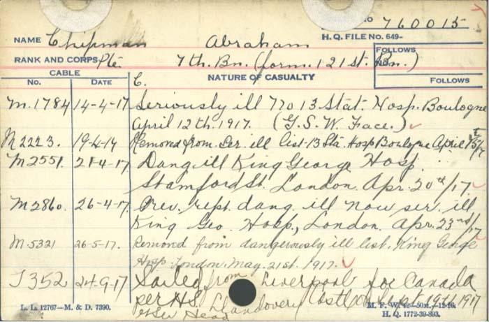 Title: Veterans Death Cards: First World War - Mikan Number: 46114 - Microform: chipman_abraham