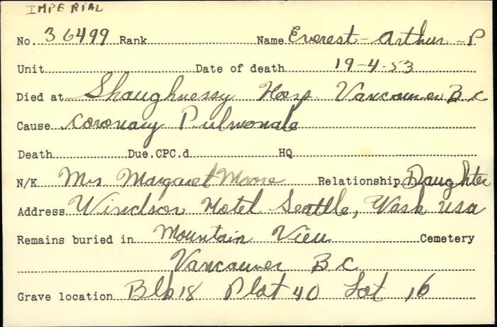 Titre: Cartes de décès des combattants : Première Guerre mondiale - N° d'enregistrement Mikan: 46114 - Microforme: everest_arthur-p