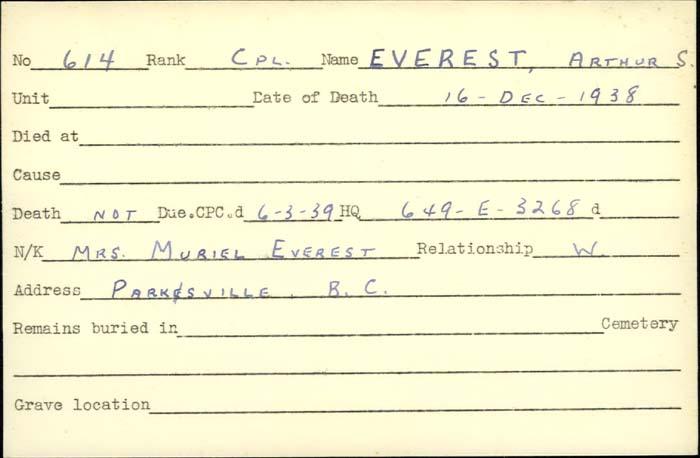 Title: Veterans Death Cards: First World War - Mikan Number: 46114 - Microform: everest_arthur-p