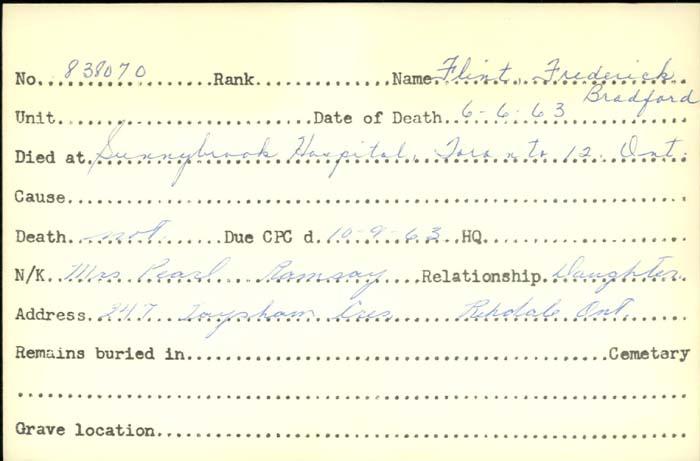Titre: Cartes de décès des combattants : Première Guerre mondiale - N° d'enregistrement Mikan: 46114 - Microforme: fergusson_alexander