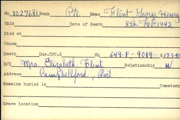 Title: Veterans Death Cards: First World War - Mikan Number: 46114 - Microform: flint_george