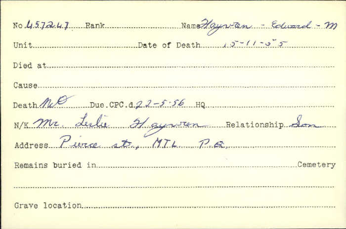 Title: Veterans Death Cards: First World War - Mikan Number: 46114 - Microform: harrison_a