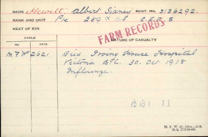 Title: Veterans Death Cards: First World War - Mikan Number: 46114 - Microform: hewitt_a