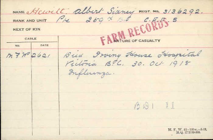 Title: Veterans Death Cards: First World War - Mikan Number: 46114 - Microform: hewitt_a