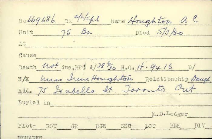 Titre: Cartes de décès des combattants : Première Guerre mondiale - N° d'enregistrement Mikan: 46114 - Microforme: houghton_a