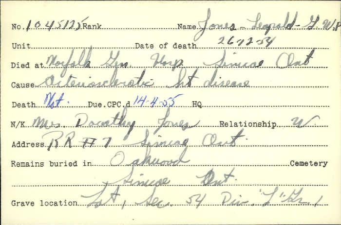 Title: Veterans Death Cards: First World War - Mikan Number: 46114 - Microform: jones_leonard