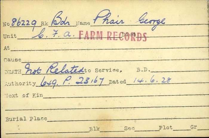 Title: Veterans Death Cards: First World War - Mikan Number: 46114 - Microform: phair_george