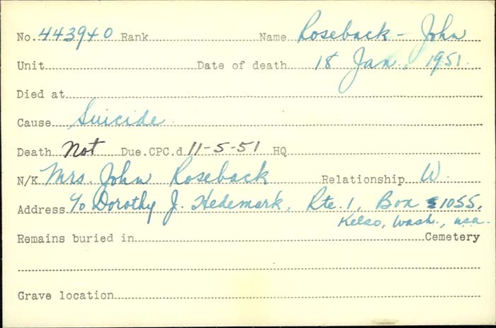 Title: Veterans Death Cards: First World War - Mikan Number: 46114 - Microform: roseback_john