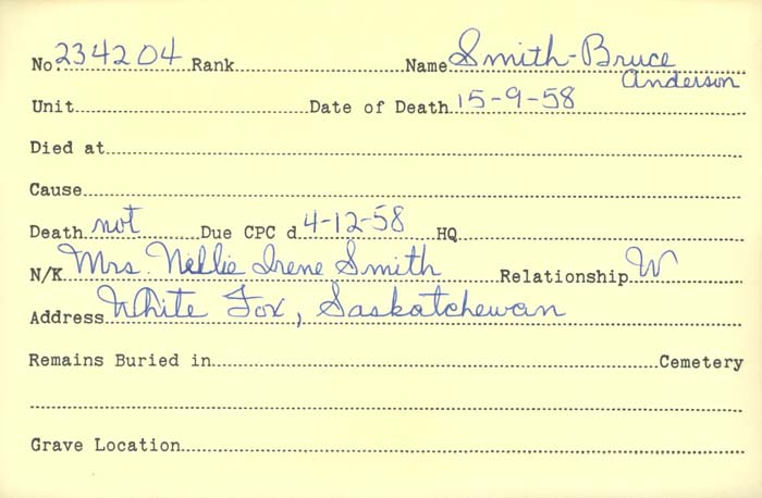 Title: Veterans Death Cards: First World War - Mikan Number: 46114 - Microform: simmons_g