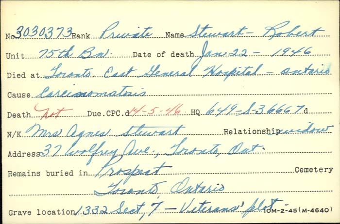 Title: Veterans Death Cards: First World War - Mikan Number: 46114 - Microform: stewart_r