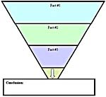 Illustration of an inverted pyramid