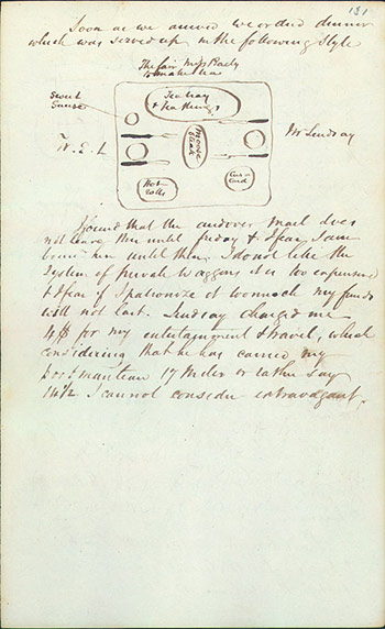 Page from William Logan's journal listing the names of his dinner companions and what he had for dinner and commenting on travel arrangements