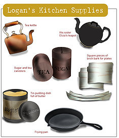 Illustration of Logan's kitchen supplies showing a kettle, his sister Eliza's teapot, sugar and tea canisters, square pieces of birch bark for plates, a tin pudding dish full of butter, and a frying pan