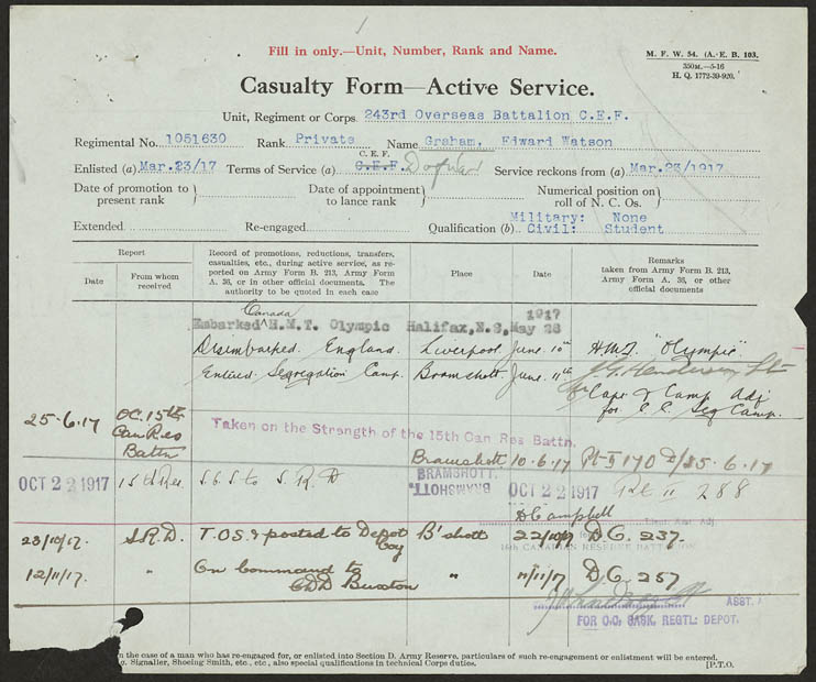 Casualty Record for Graham Edward Watson Reg No. 1051630