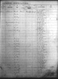 General Registers of Chinese Immigration