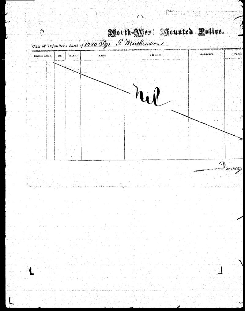 Digitized page of NWMP for Image No.: sf-01280.0033-v7