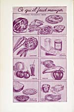 Unumbered page of cookbook, LA CUISINE RAISONNÉE, with pictures of meat, vegetables, dairy products, fruit, grains and fats, and the text CE QU'IL FAUT MANGER