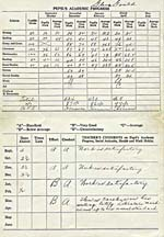 Inside of Glenn Gould's grade 5 progress report