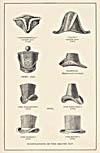 Drawing: Examples of beaver-fur hats
