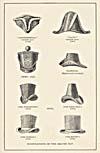 Dessin : Les chapeaux faits de peau de castor étaient très en demande