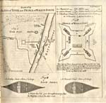 "Image: Joseph Robson's ""Plan of York and Prince of Wales's Forts"""